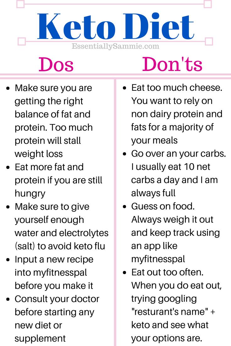 Keto Diet.png